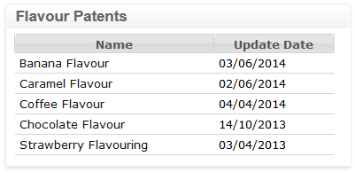 flavour_patents.png