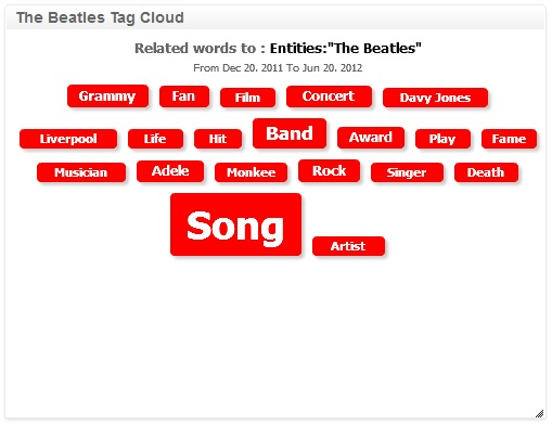 tag_cloud_beatles.jpg