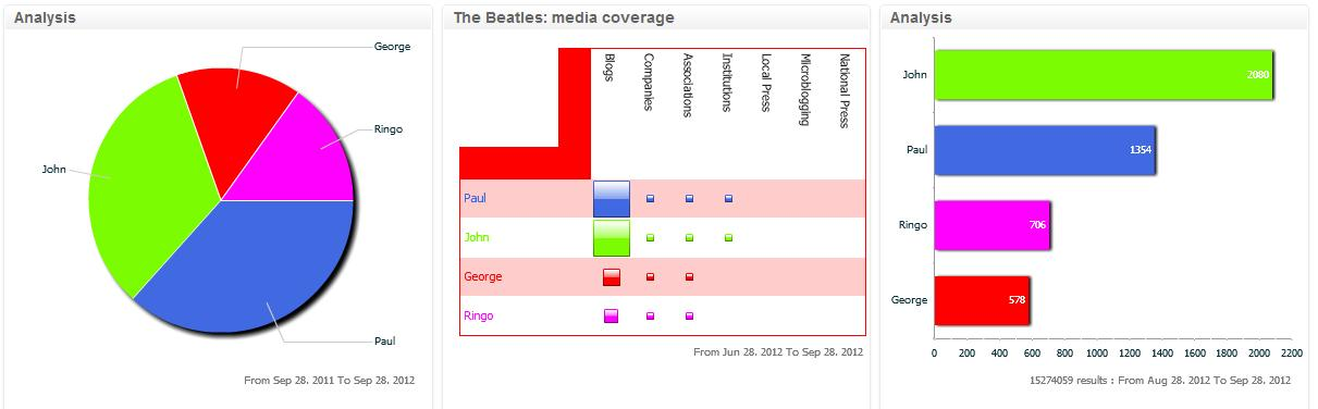beatles_colourful_graphs.jpg