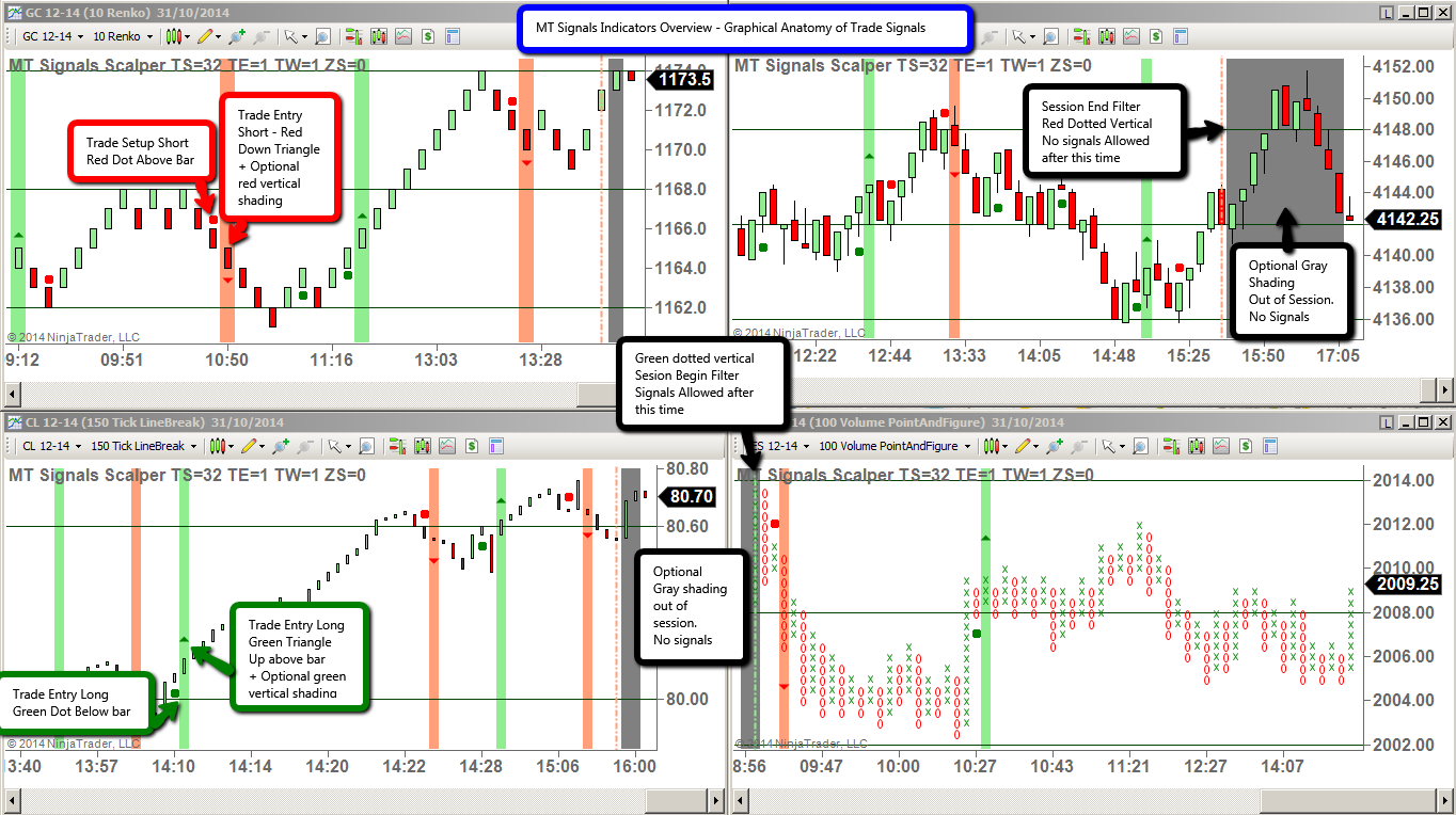 MT_Signals_Indicators_Overview_-_Graphical_Anatomy_of_Trade_Signals.png