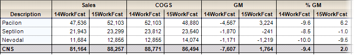 COGS_Summary_Analysis_-_2_Sales_Files.png