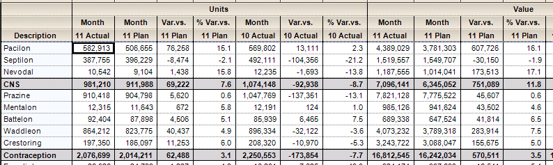 Month_YTD_UnitsValueASP_Crosstab_Report.PNG