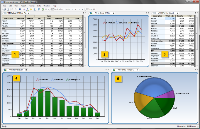 Dashboards_Example_1.png