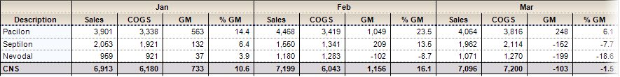 Monthly_COGS_Analysis_-_1_Sales_File.png