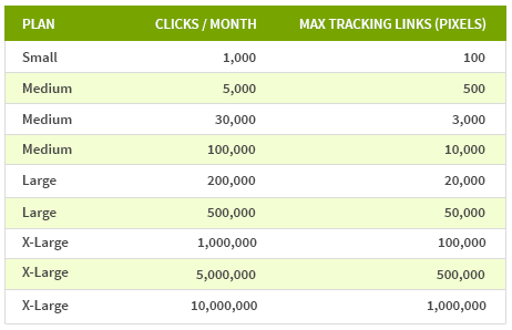 clickmeter-tracking-links.png