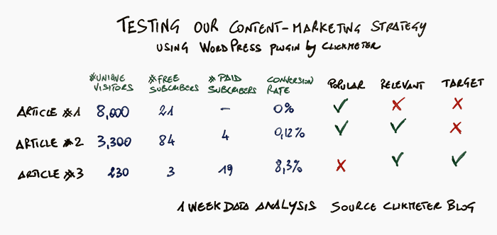 WP-Content-Marketing.png