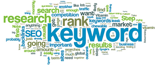 adwords-keyword-tracking.png